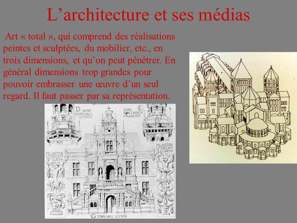 L'architecture et ses médias