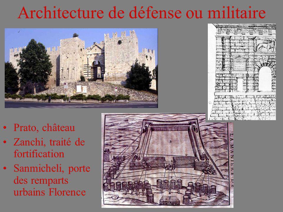 Architecture de défense ou militaire
