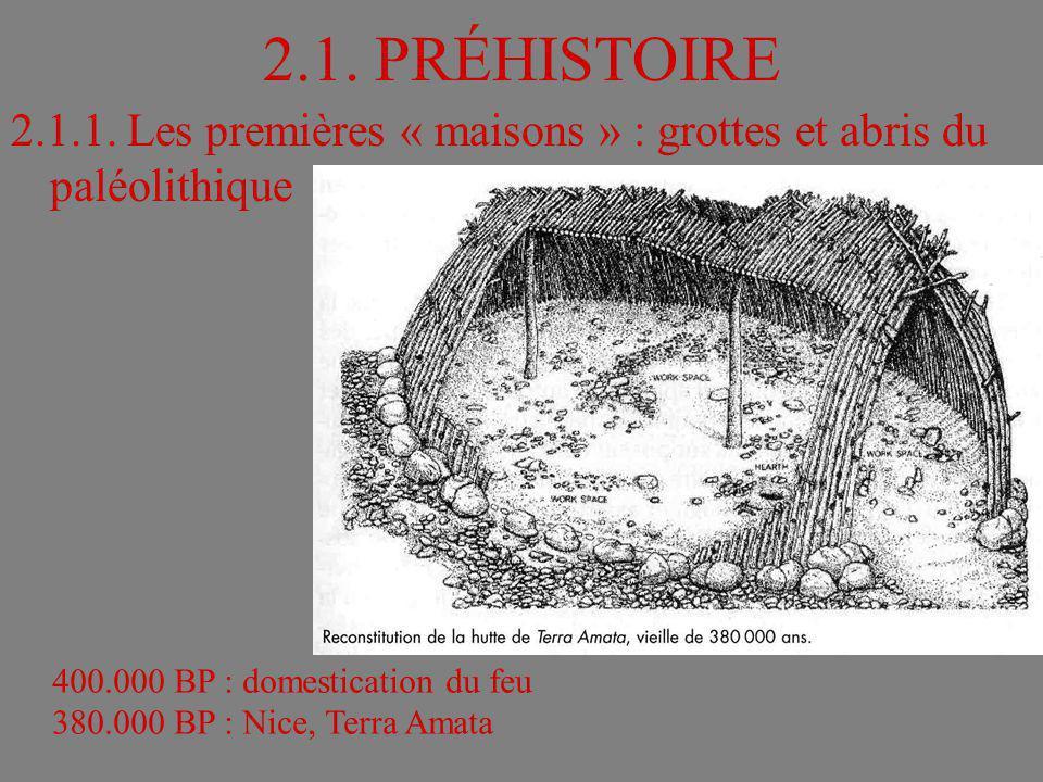 2.1. PRÉHISTOIRE 2.1.1. Les premières « maisons » : grottes et abris du paléolithique. 400.000 BP : domestication du feu.