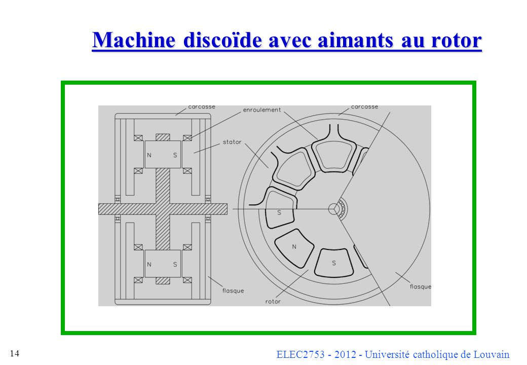 Machine discoïde avec aimants au rotor