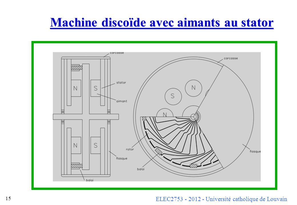 Machine discoïde avec aimants au stator