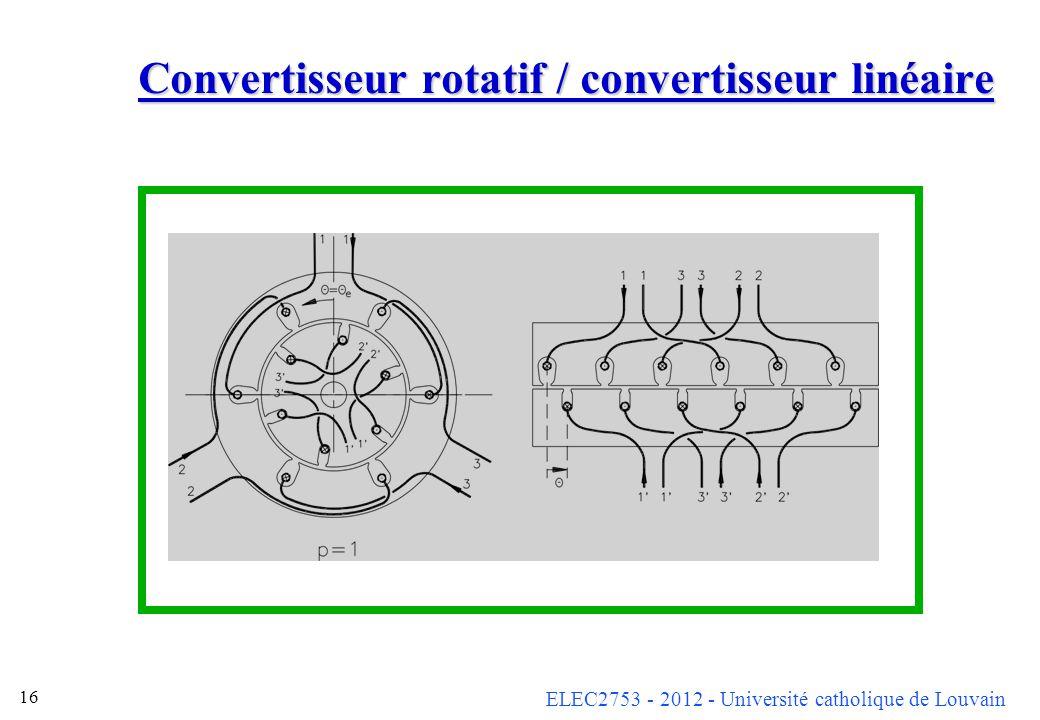 Convertisseur rotatif / convertisseur linéaire
