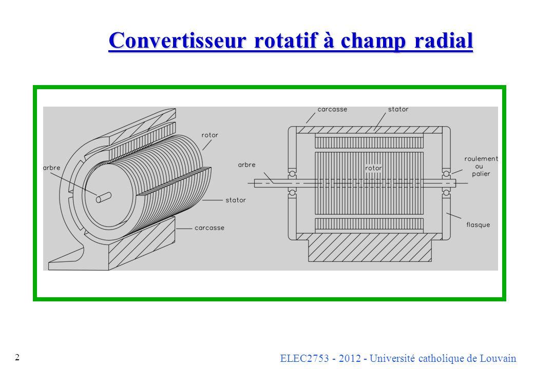 Convertisseur rotatif à champ radial