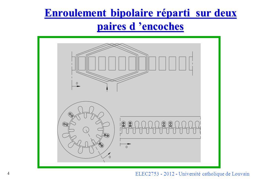 Enroulement bipolaire réparti sur deux paires d 'encoches