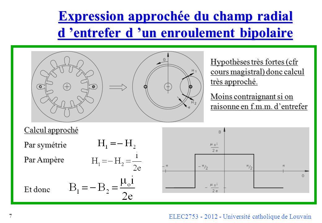 Expression approchée du champ radial d 'entrefer d 'un enroulement bipolaire