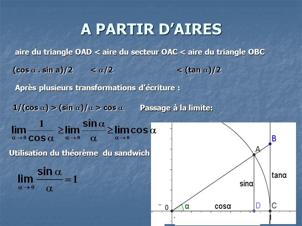 A PARTIR D'AIRES aire du triangle OAD < aire du secteur OAC < aire du triangle OBC.