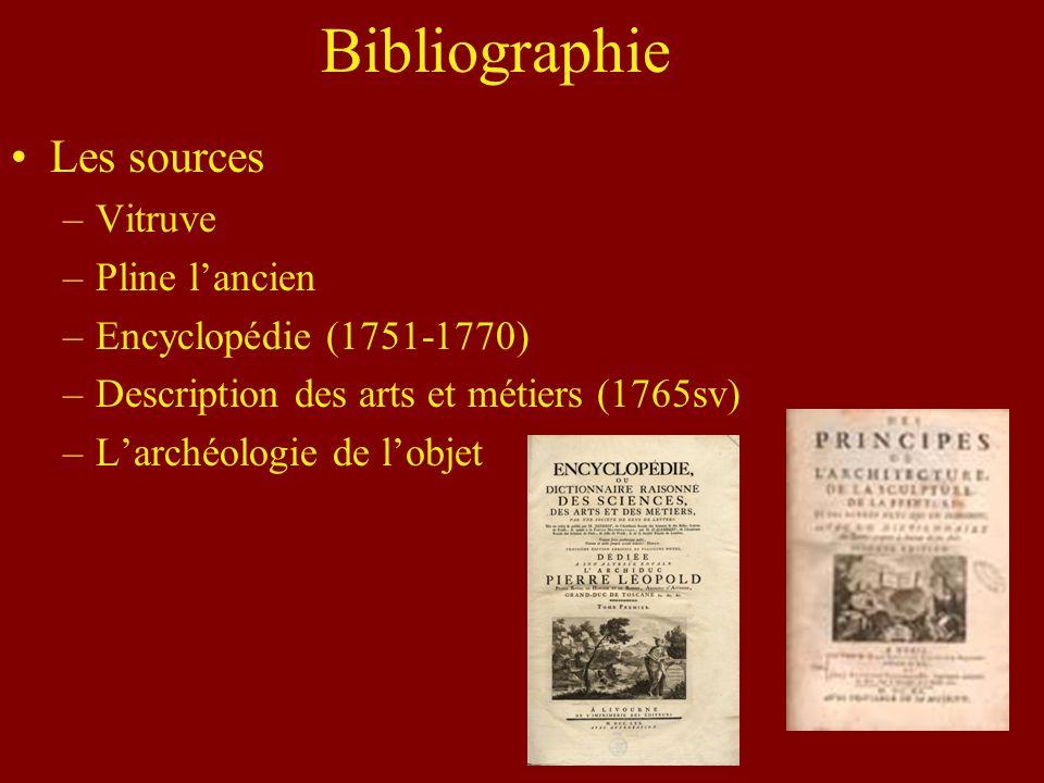 Bibliographie Les sources Vitruve Pline l'ancien