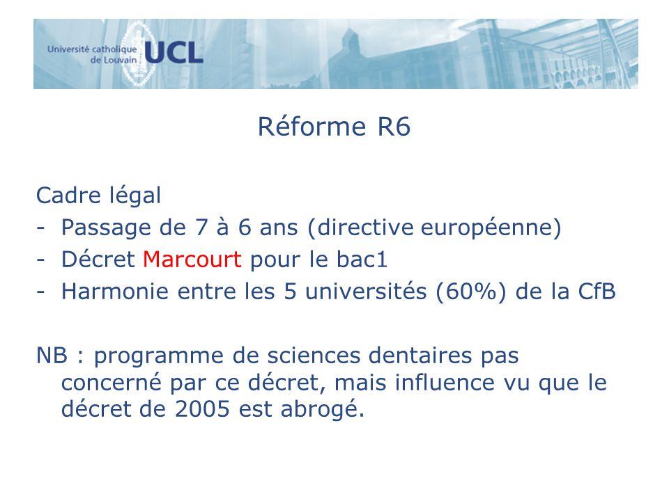 Réforme R6 Cadre légal Passage de 7 à 6 ans (directive européenne)