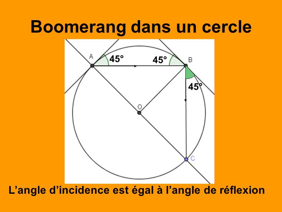 Boomerang dans un cercle