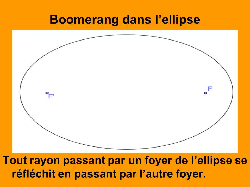 Boomerang dans l'ellipse