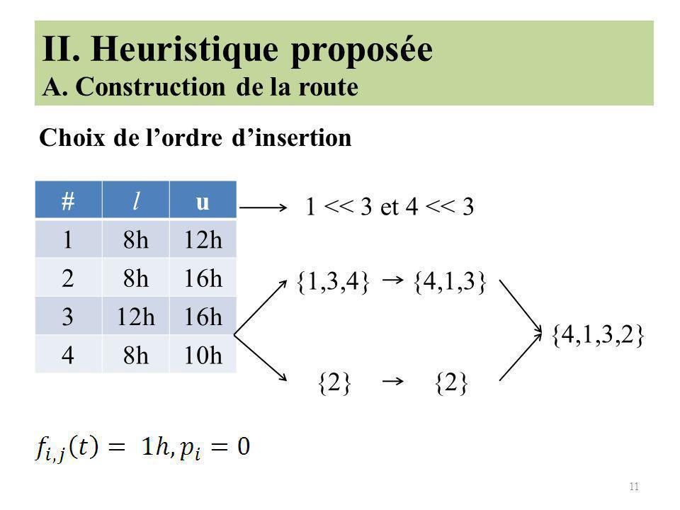 II. Heuristique proposée A. Construction de la route