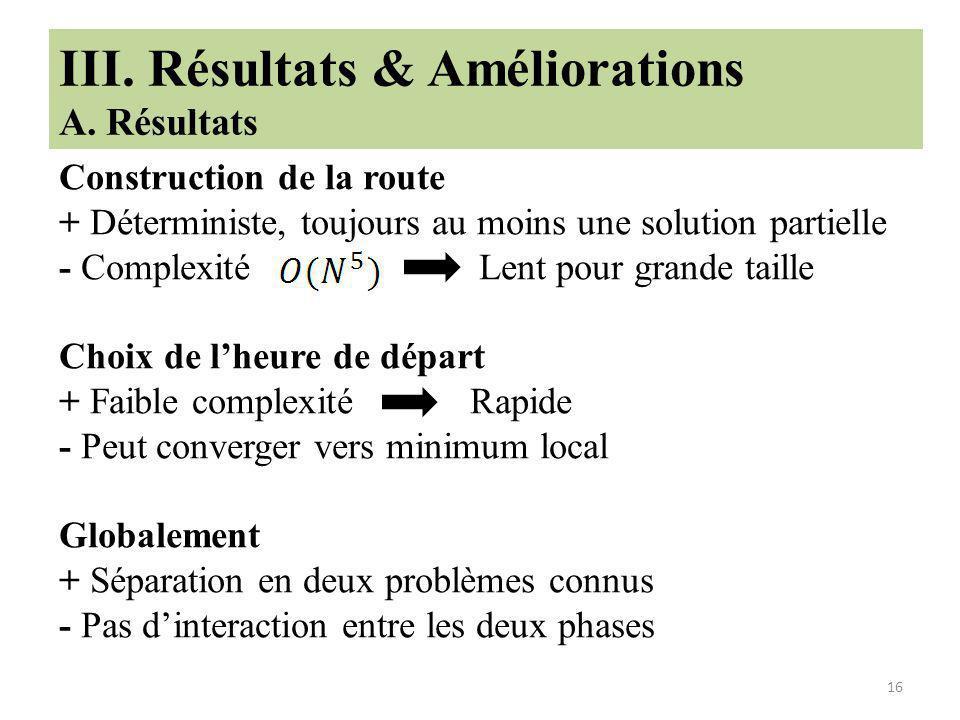 III. Résultats & Améliorations A. Résultats