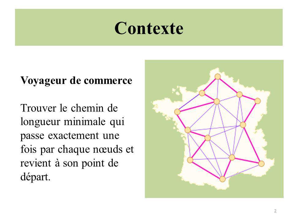 Contexte Voyageur de commerce