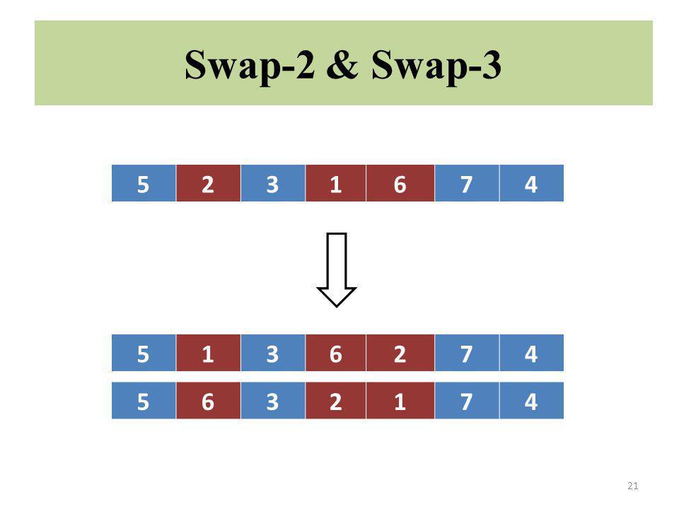 Swap-2 & Swap-3 5 2 3 1 6 7 4 5 2 3 1 6 7 4 5 1 3 6 2 7 4 5 1 3 2 6 7 4 5 6 3 2 1 7 4
