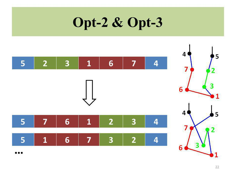 Opt-2 & Opt-3 5 2 3 1 6 7 4 5 2 3 1 6 7 4 5 7 6 1 2 3 4 5 2 6 1 3 7 4 5 1 6 7 3 2 4 …