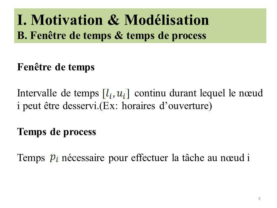 I. Motivation & Modélisation B. Fenêtre de temps & temps de process