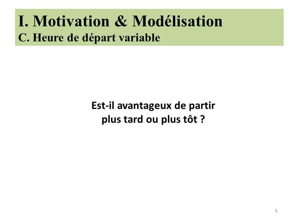 I. Motivation & Modélisation C. Heure de départ variable