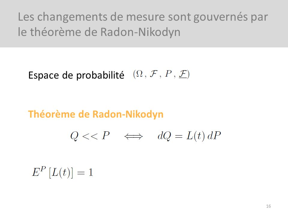 Les changements de mesure sont gouvernés par le théorème de Radon-Nikodyn