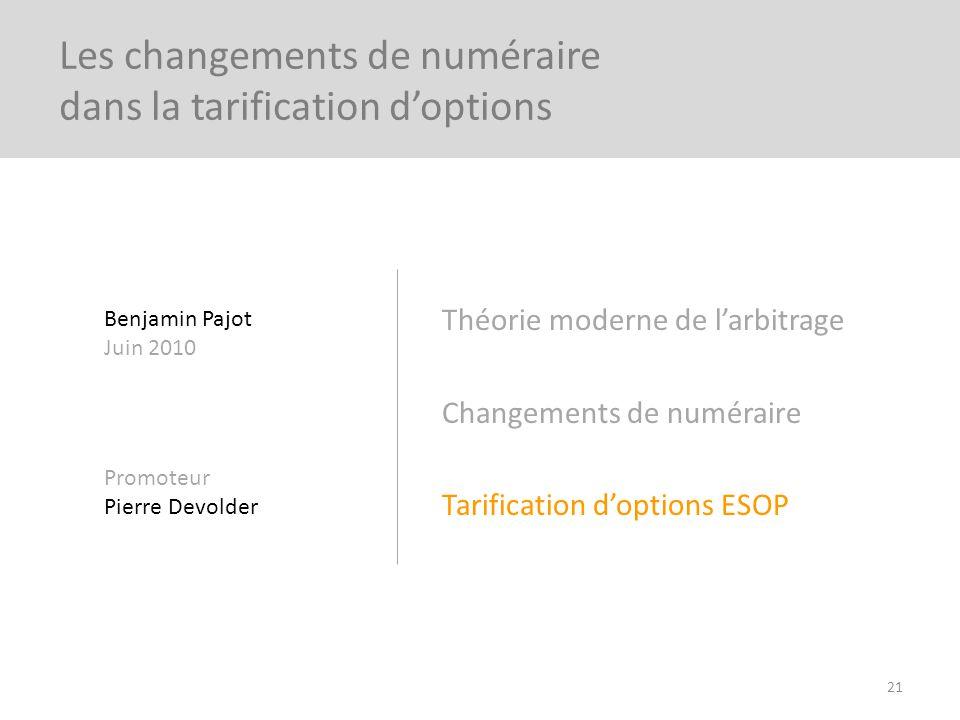 Les changements de numéraire dans la tarification d'options