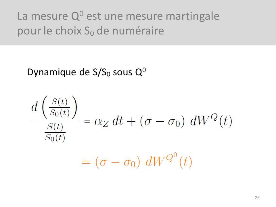 La mesure Q0 est une mesure martingale pour le choix S0 de numéraire