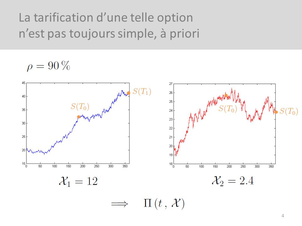 La tarification d'une telle option