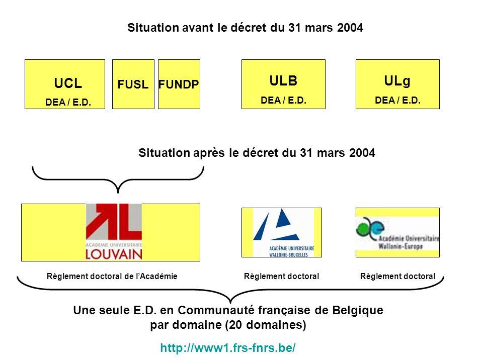 ULB ULg UCL Situation avant le décret du 31 mars 2004 FUSL FUNDP