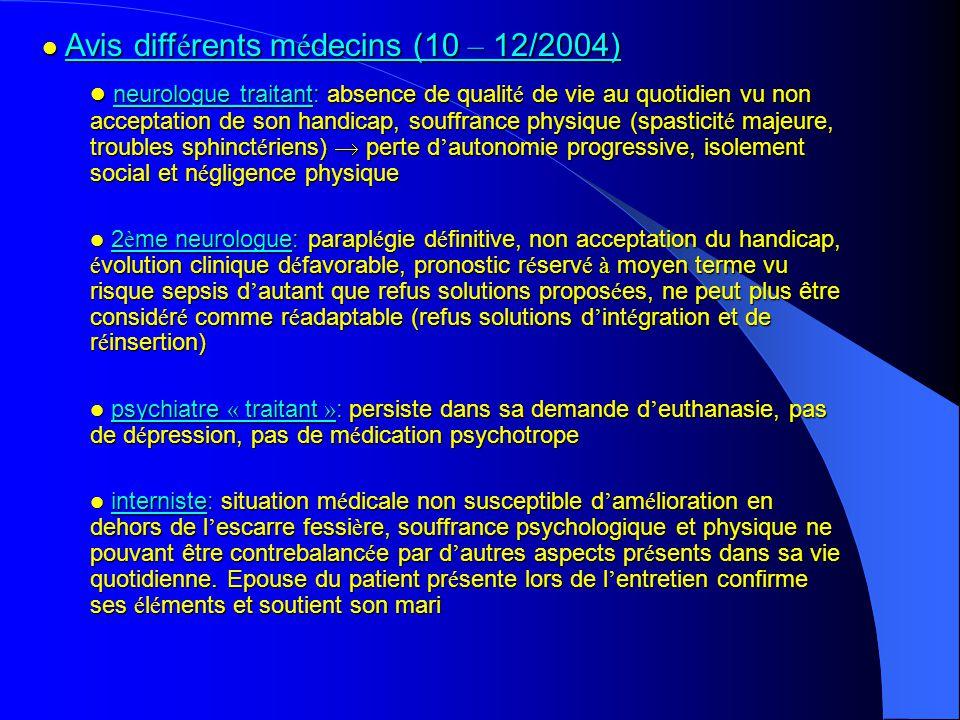 Avis différents médecins (10 – 12/2004)