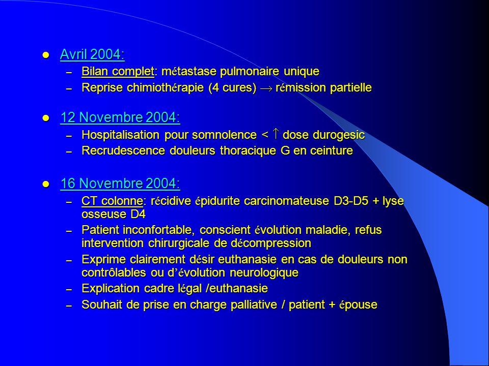 palliative (8 cG), biphosphonates IV 1 x / mois
