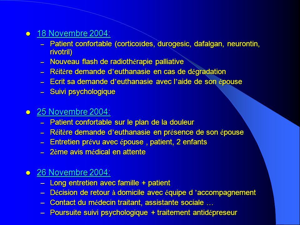 18 Novembre 2004: 25 Novembre 2004: 26 Novembre 2004: