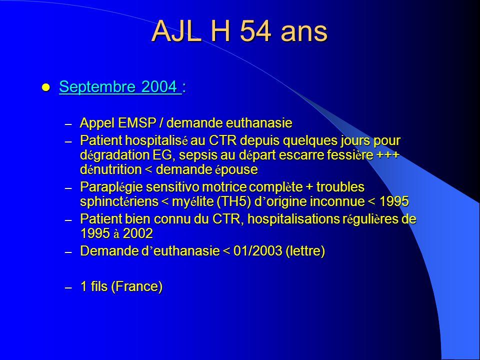 AJL H 54 ans Septembre 2004 : Appel EMSP / demande euthanasie
