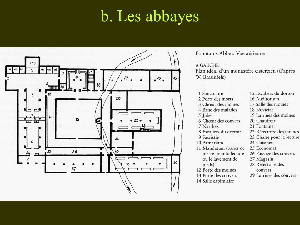 b. Les abbayes