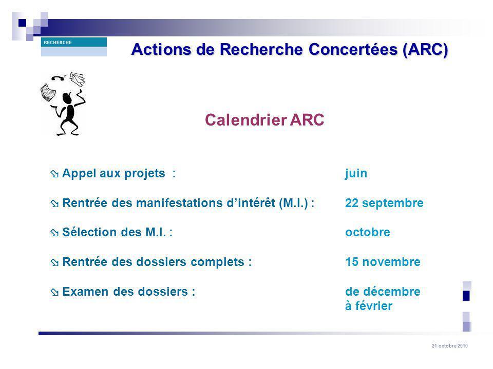 Actions de Recherche Concertées (ARC)