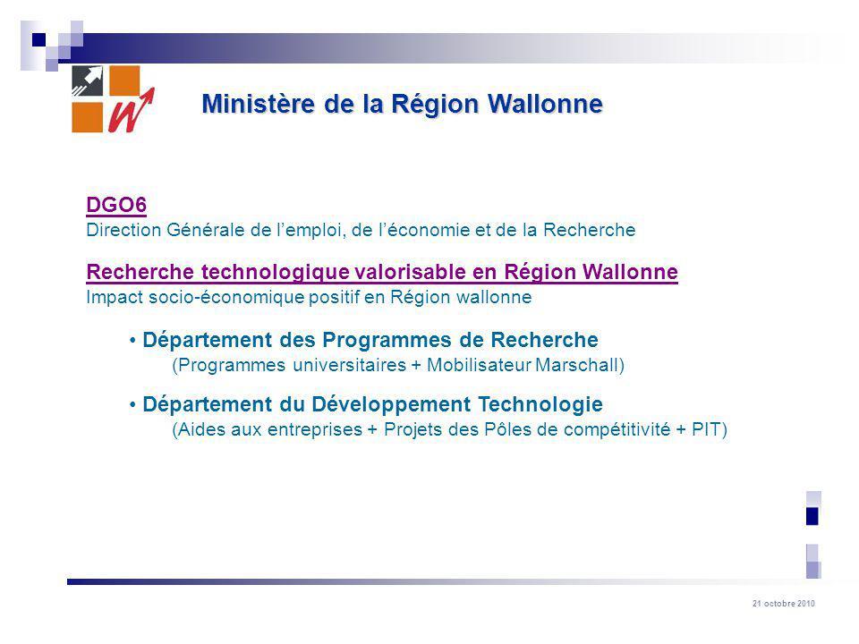Ministère de la Région Wallonne