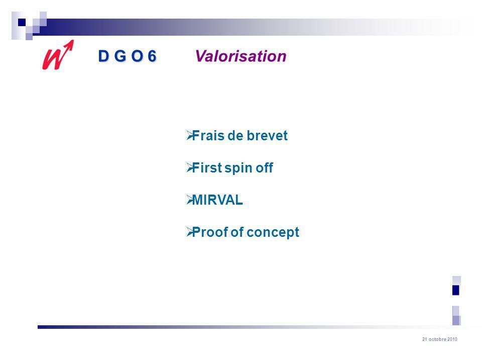 D G O 6 Valorisation Frais de brevet First spin off MIRVAL