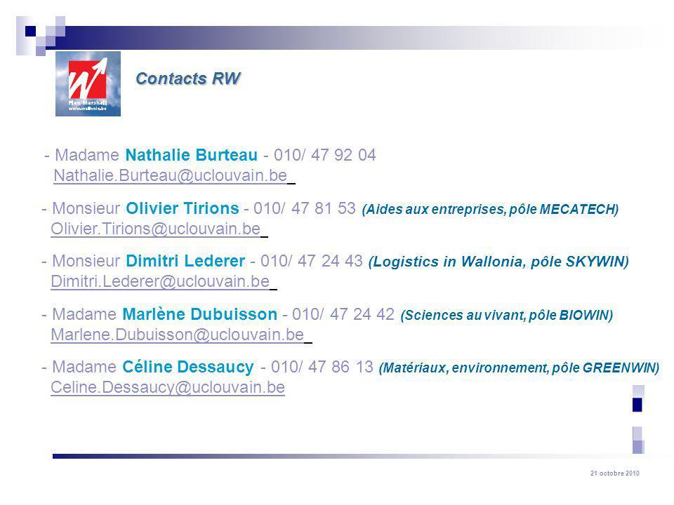 Contacts RW - Madame Nathalie Burteau - 010/ 47 92 04. Nathalie.Burteau@uclouvain.be.