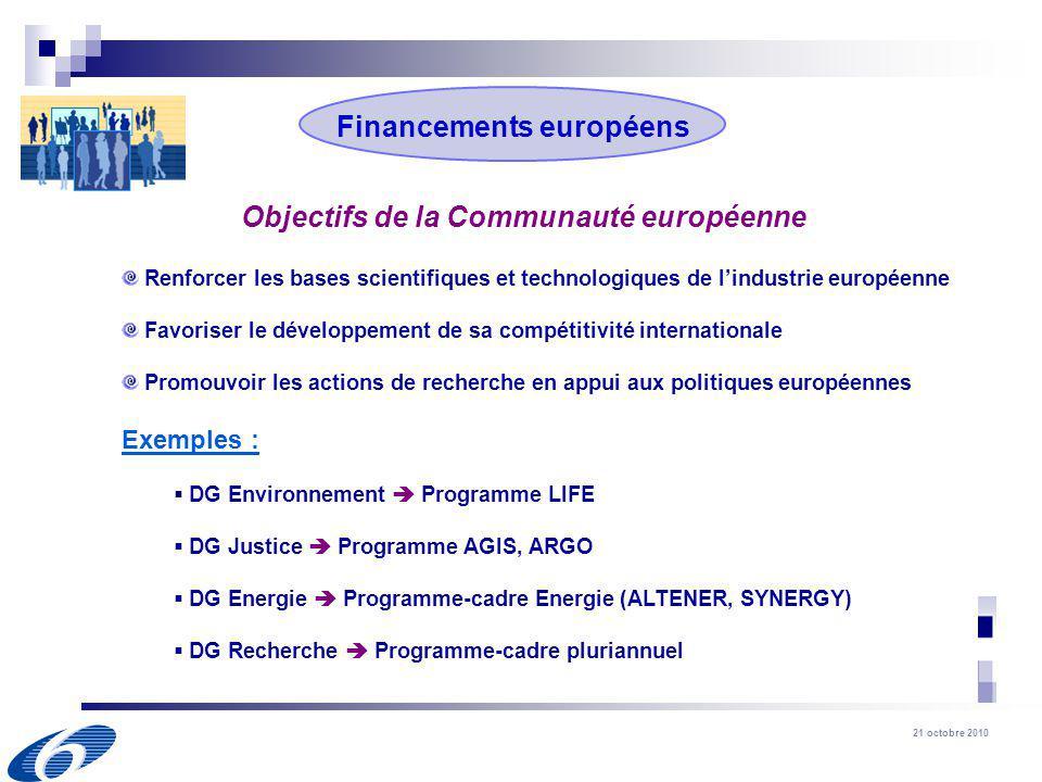 Financements européens