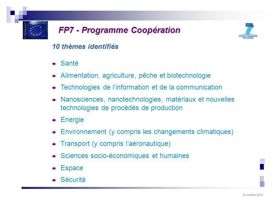 FP7 - Programme Coopération