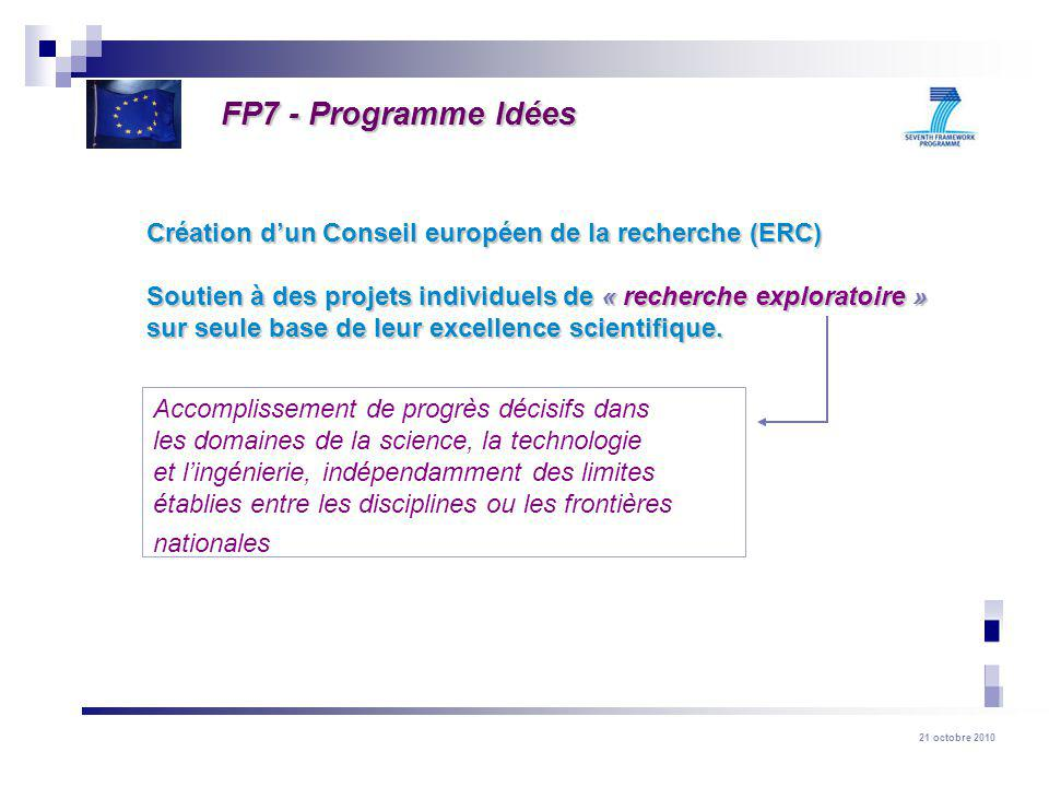FP7 - Programme Idées Création d'un Conseil européen de la recherche (ERC) Soutien à des projets individuels de « recherche exploratoire »
