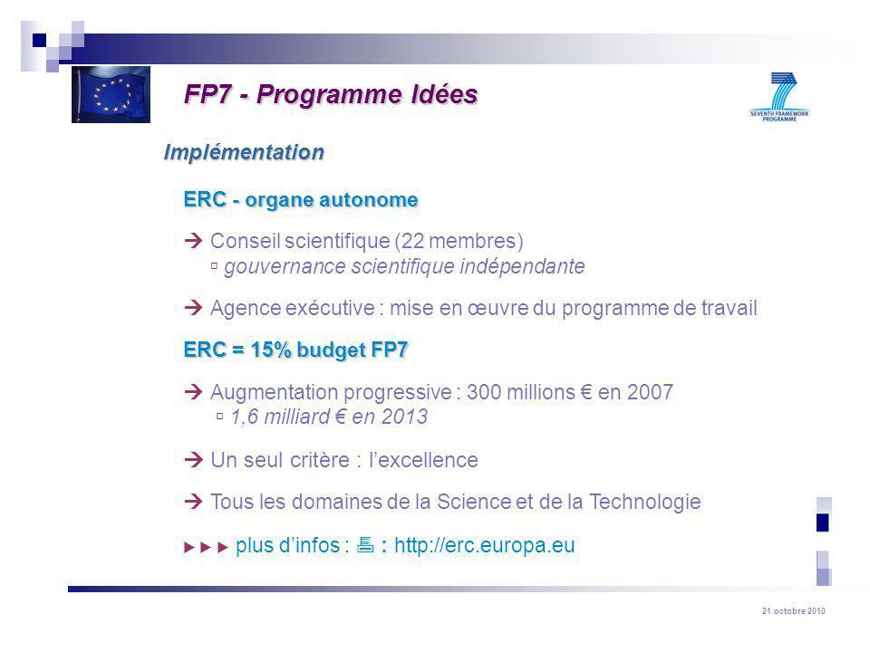 FP7 - Programme Idées Implémentation Un seul critère : l'excellence