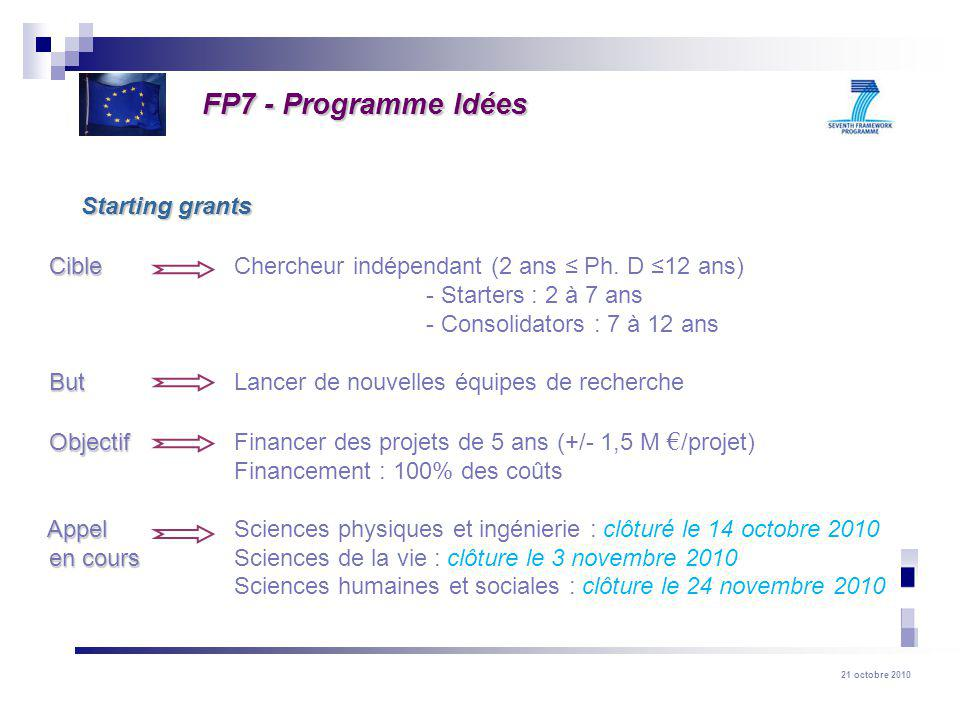 FP7 - Programme Idées Starting grants