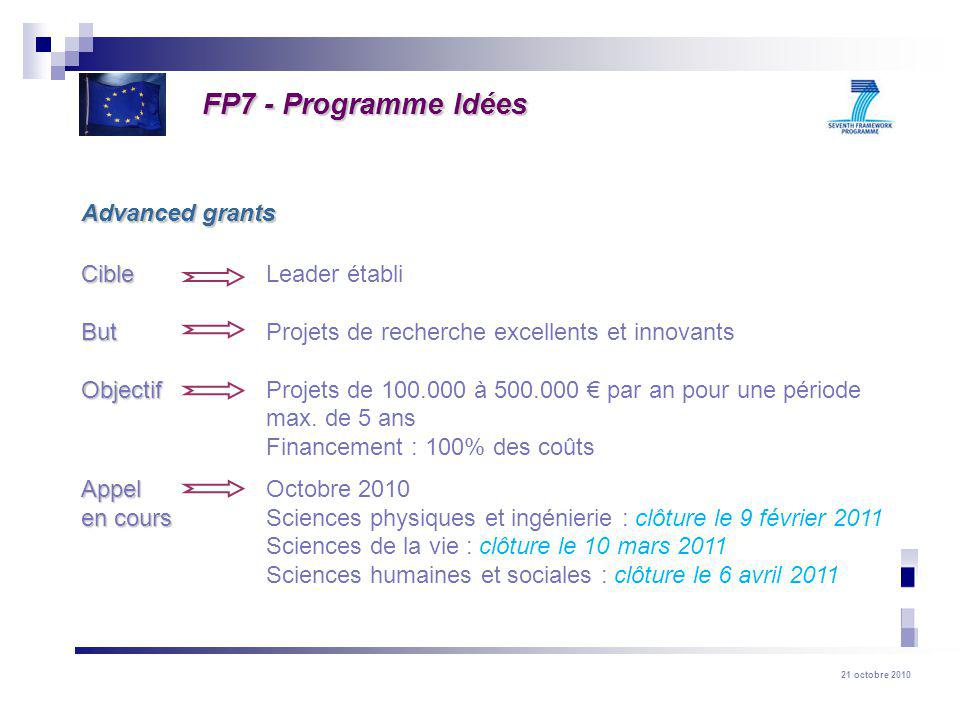 FP7 - Programme Idées Advanced grants Cible Leader établi