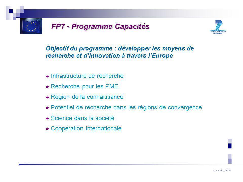 FP7 - Programme Capacités