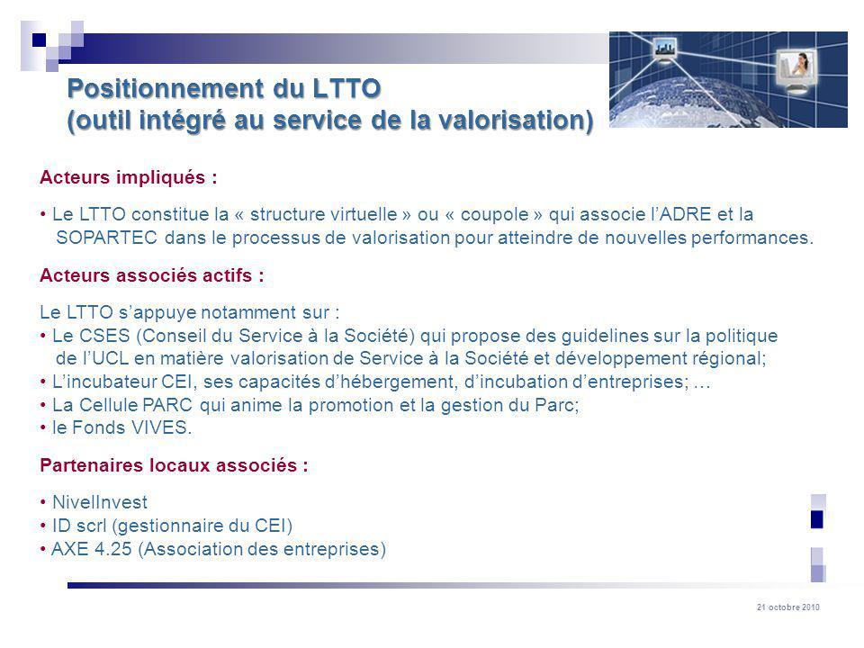 Positionnement du LTTO (outil intégré au service de la valorisation)