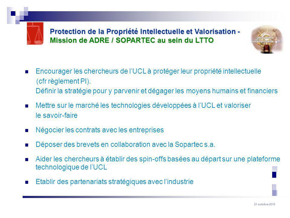 Protection de la Propriété Intellectuelle et Valorisation - Mission de ADRE / SOPARTEC au sein du LTTO