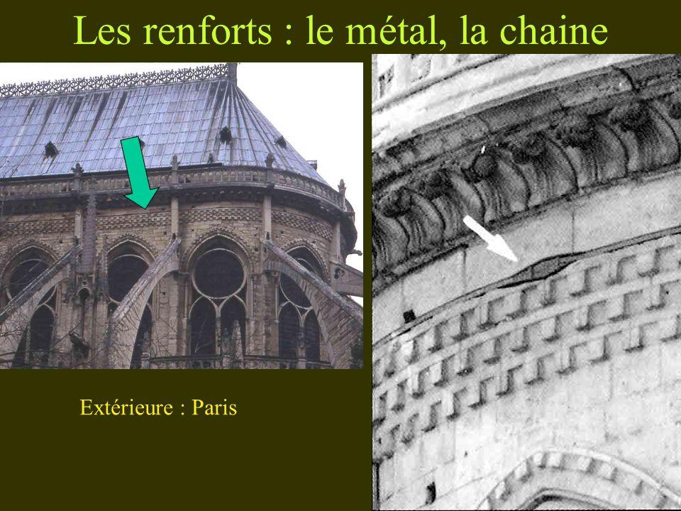 Les renforts : le métal, la chaine