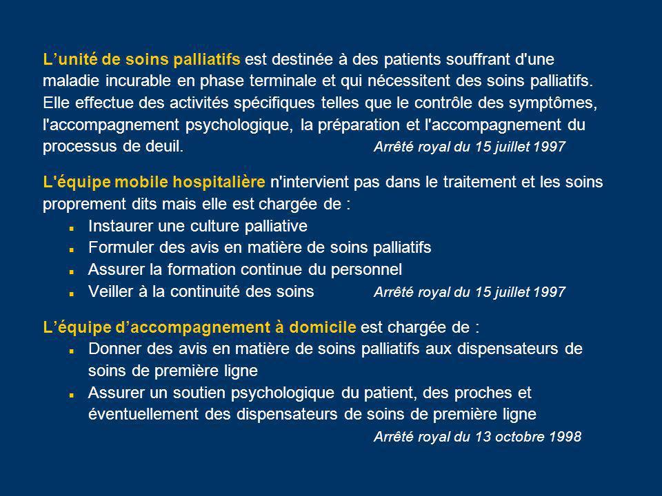 L'unité de soins palliatifs est destinée à des patients souffrant d une maladie incurable en phase terminale et qui nécessitent des soins palliatifs. Elle effectue des activités spécifiques telles que le contrôle des symptômes, l accompagnement psychologique, la préparation et l accompagnement du processus de deuil. Arrêté royal du 15 juillet 1997