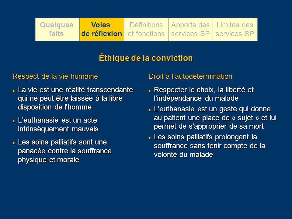 Éthique de la conviction