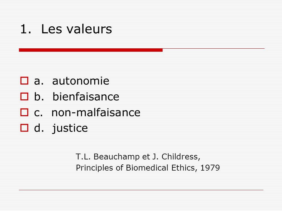 1. Les valeurs a. autonomie b. bienfaisance c. non-malfaisance