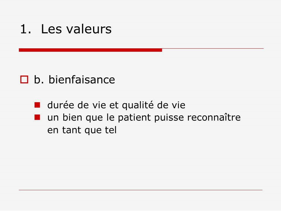 1. Les valeurs b. bienfaisance durée de vie et qualité de vie