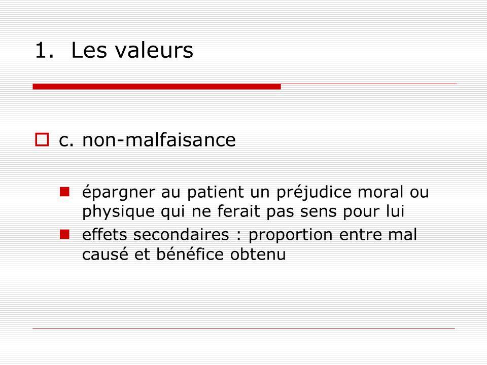 1. Les valeurs c. non-malfaisance